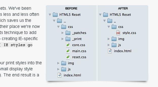 html5-reset