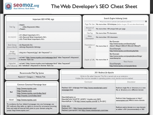seo_cheat_sheet