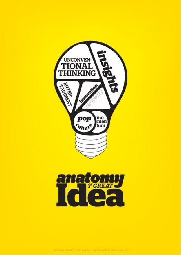 anatomy-of-a-great-idea